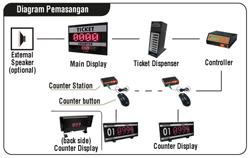 Diagram Innoque PQ89F