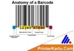 Arti Dari Font Barcode