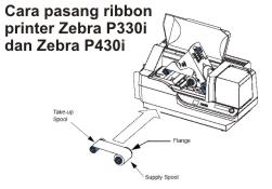 Pasang Ribbon Zebra P330i/P430i