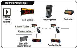 Diagram Innoque PQ89