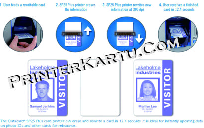 Datacard SP25 Rewritable