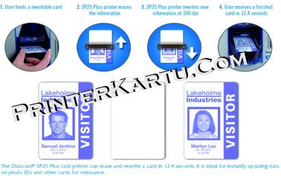 Datacard SP25 Rewritable