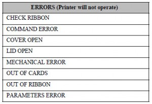 error-300x205