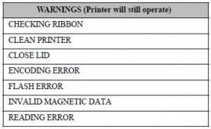 warning-300x184